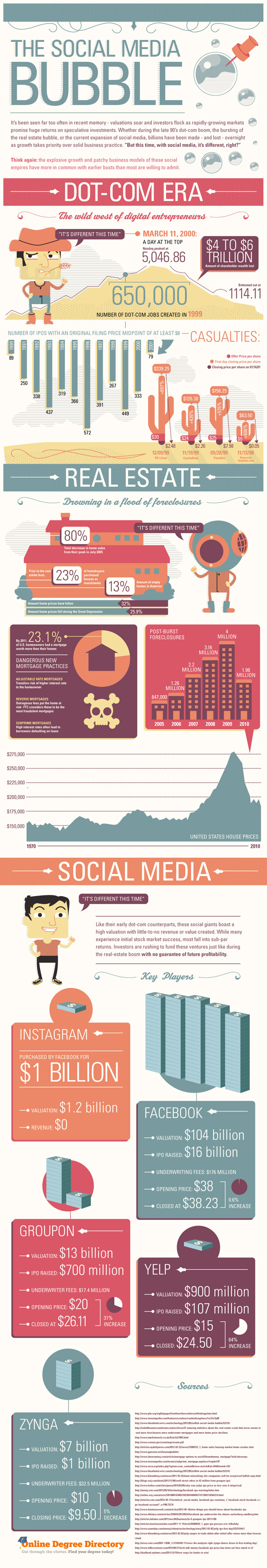 Social Media Bubble Infographic